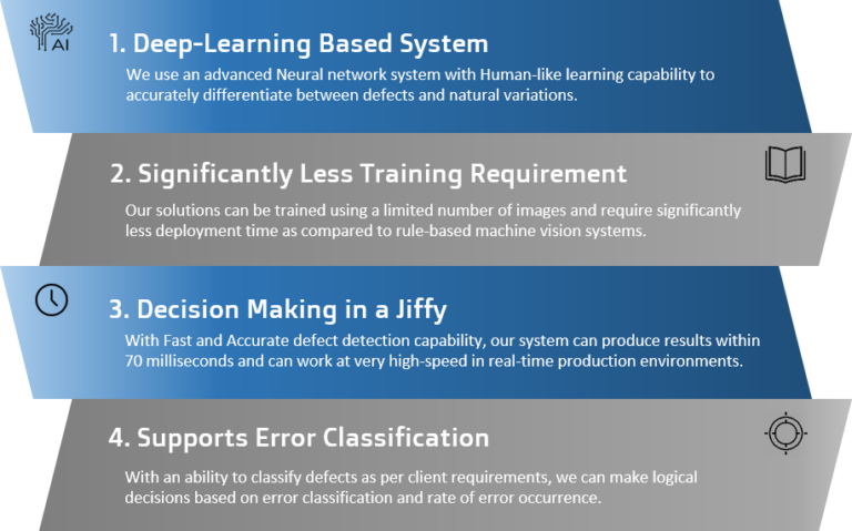 KritiKal's Deep-learning based defect Inspection system Features and Benefits