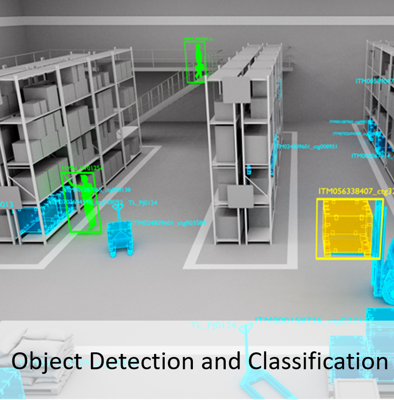 Object Detection and Classification
